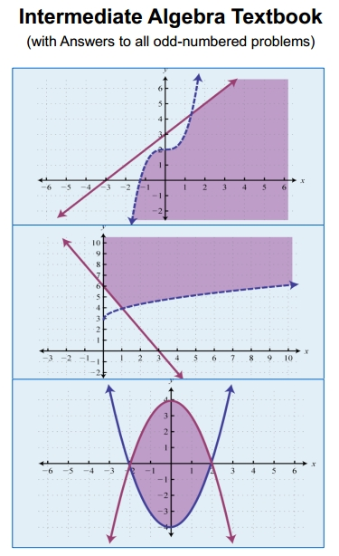 Intermediate Algebra Textbook - with Answers