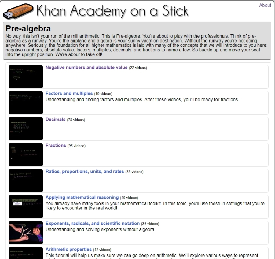 383 Pre-Algebra Videos by Khan Academy