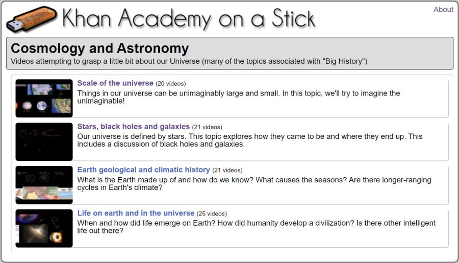 87 Cosmology and Astronomy Videos by Khan Academy