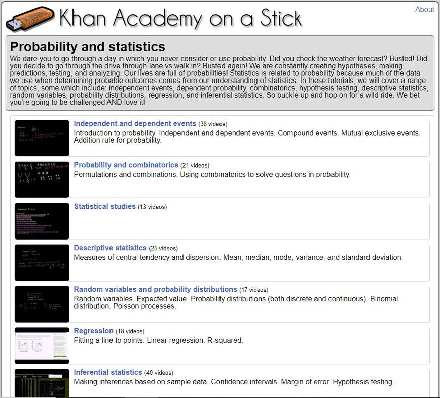 172 Probability and Statistics Videos by Khan Academy