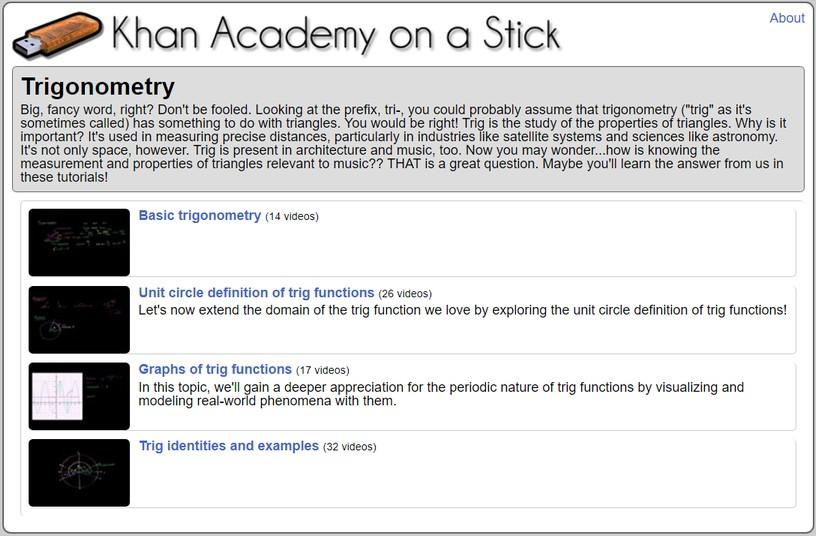 89 Trigonometry Videos by Khan Academy